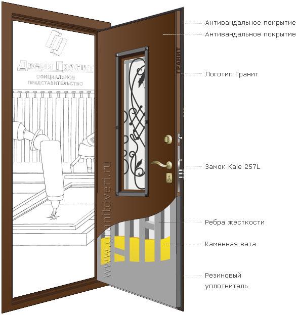 Схема двери Дверь Гранит Коттедж