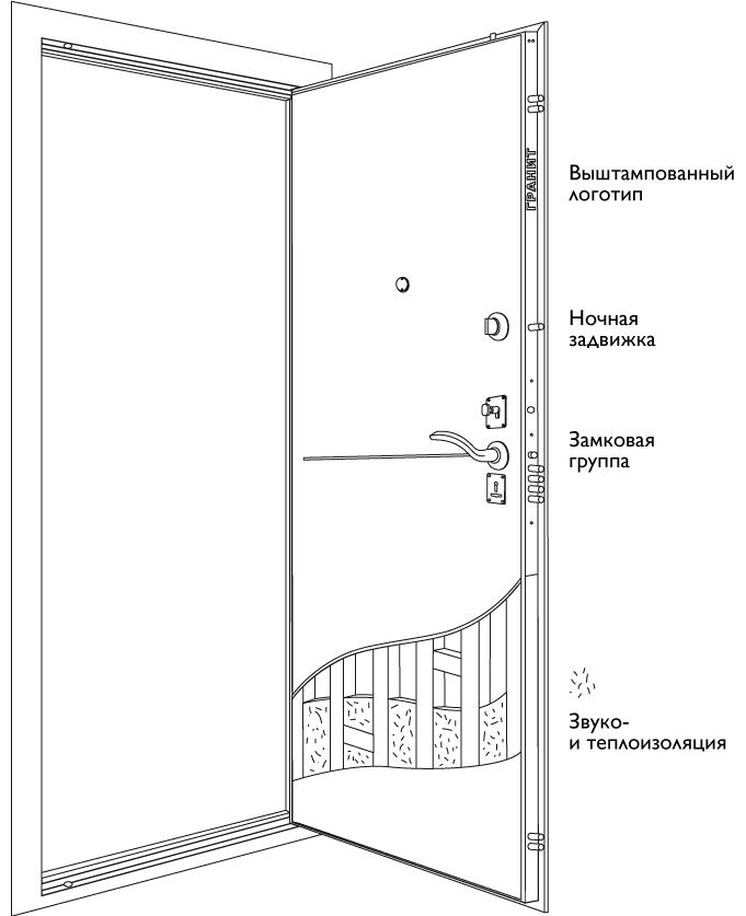 Схема двери Дверь Гранит Т5