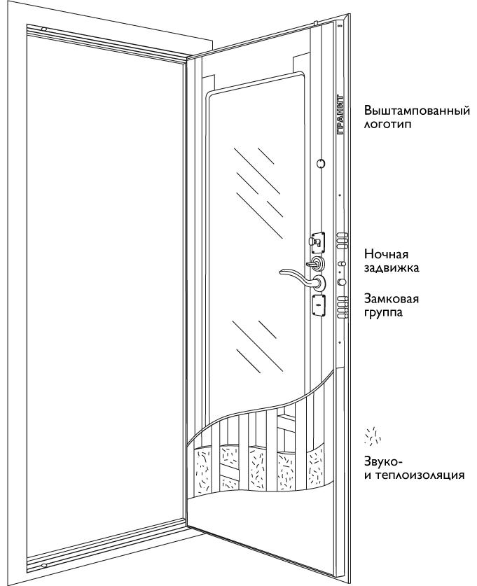 Схема двери Дверь Гранит Т3М