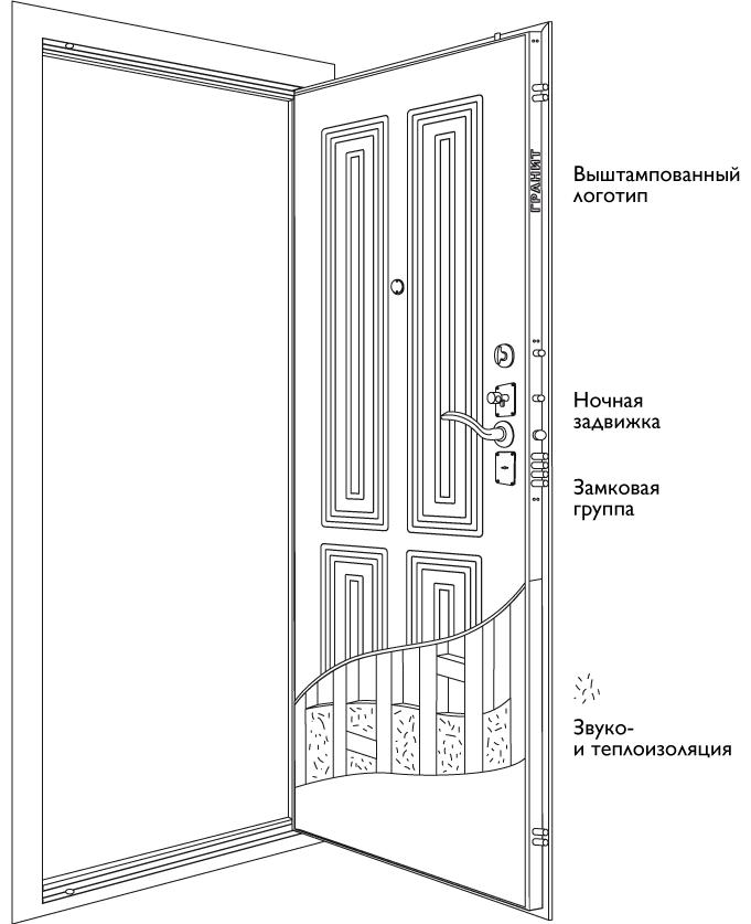 Схема двери Дверь Гранит М5